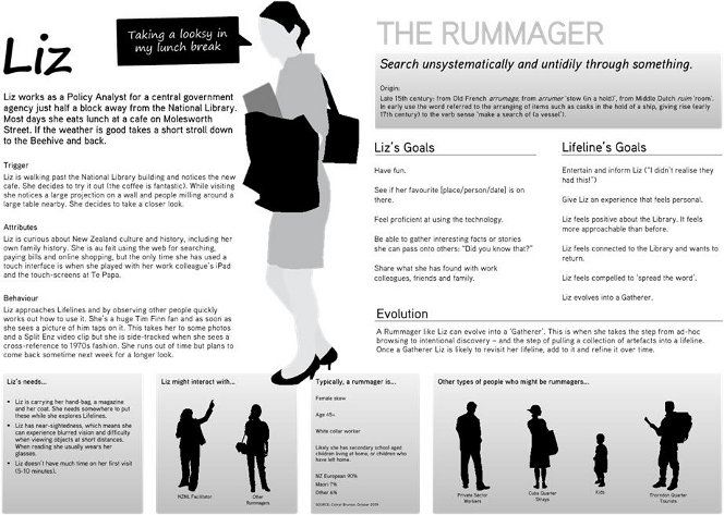 Profile of the Rummager, 2011.