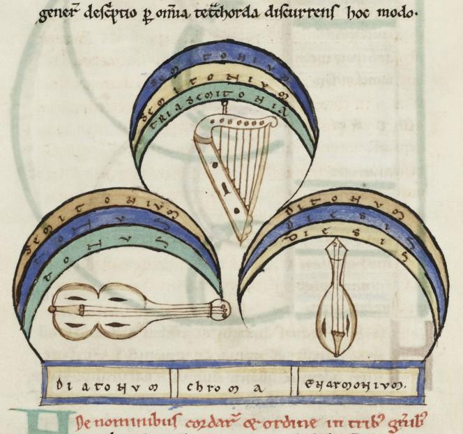 Detail of Boethius, De musica, f.14v