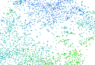 t-SNE representation of items by Elson Best, processed by a recurrant neural network.