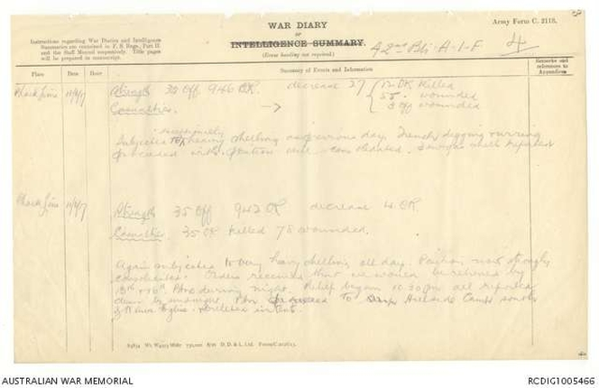 Unit War Diary, recording the action at Messines, June 1917.