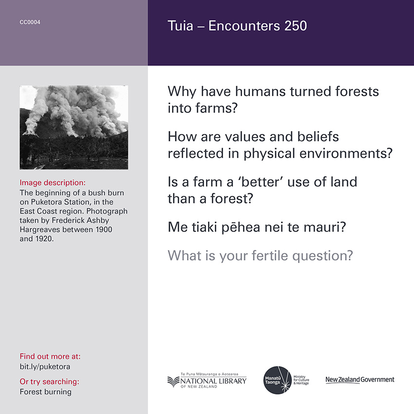 Back of curiosity card CC0004, with an image description, fertile questions, and a link with more information