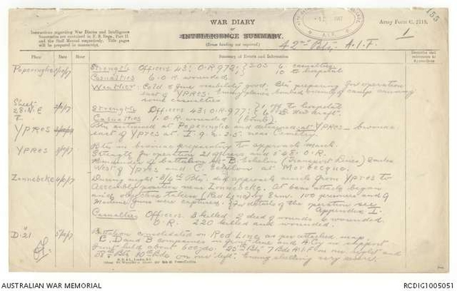 Page 2. Unit War Diary, October 1917, recording the action at Zonnebeke.