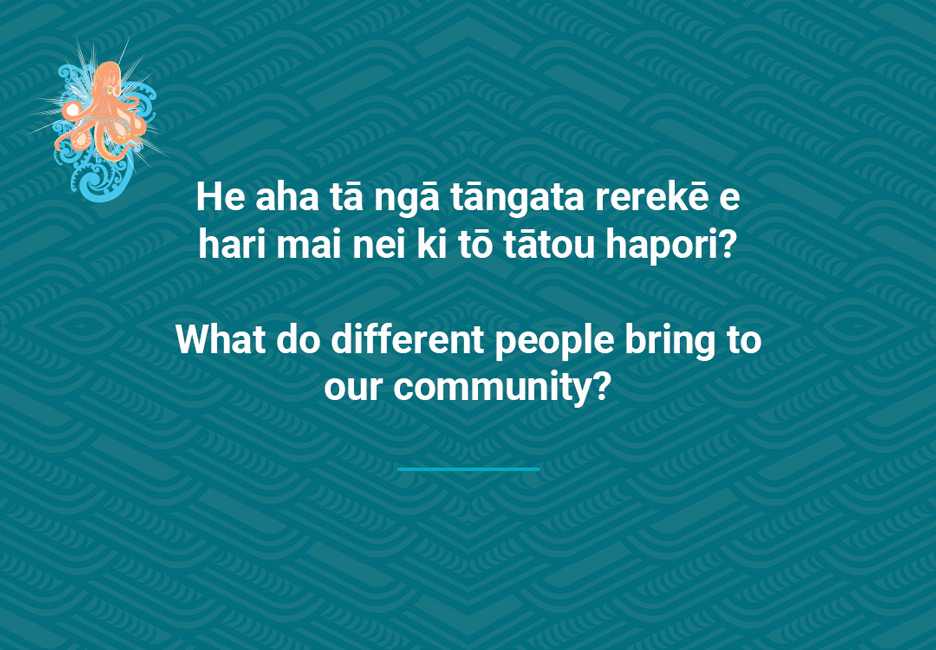 What do different people bring to our community?  [People in our community](/files/schools/hm63-people-in-our-community-english.mp3)