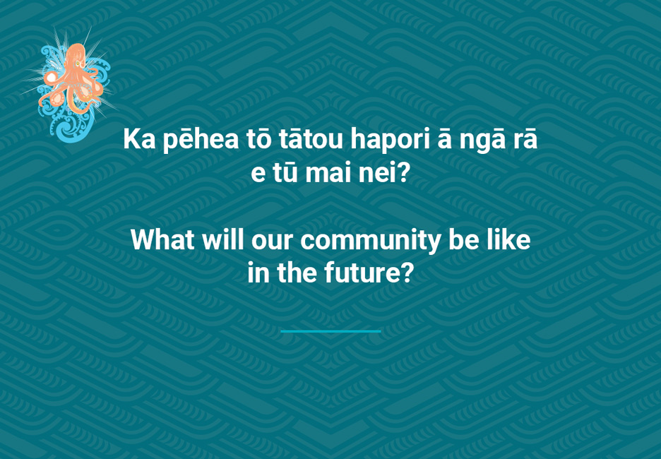 What will our community be like in the future?  [Our community in the future](/files/schools/hm71-our-community-in-the-future-english.mp3)