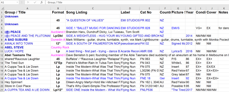 A screenshot of a spreadsheet with columns for title, format, song listing, label, cat no., country and year, among others.