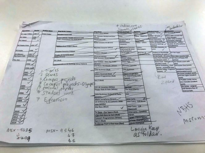 Copy of John Psathas' collection listing with my working notes.