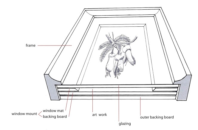 Diagram of a frame from above, showing how the parts fit together.