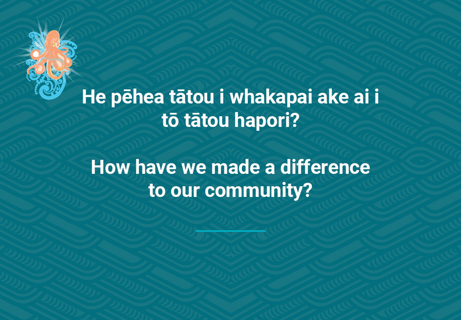 How have we made a difference to our community?  [Made difference to community](/files/schools/hm59-made-difference-to-community-english.mp3)