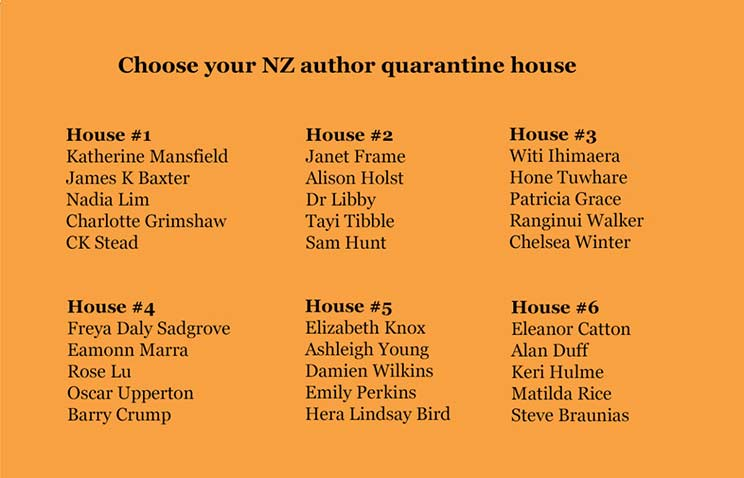 Choose your NZ author quarantine house, for exmaple, House #1 Katheirne Mansfield, James K Baxter, Nadia LIm, Charlotte Grimshaw and CK Stead