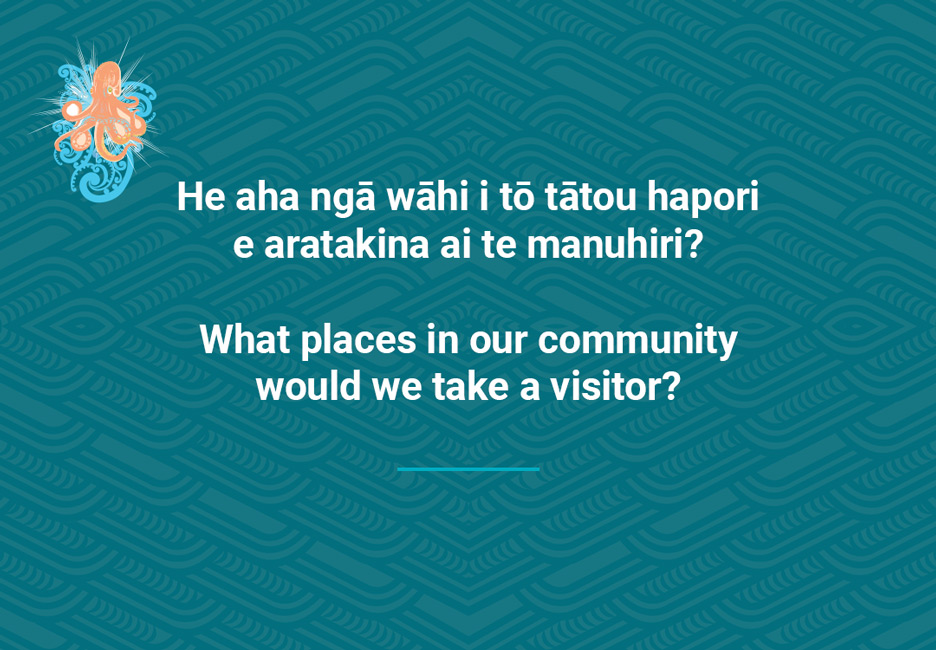 What places in our community would we take a visitor?  [Places to take a visitor](/files/schools/hm55-places-to-take-a-visitor-english.mp3)