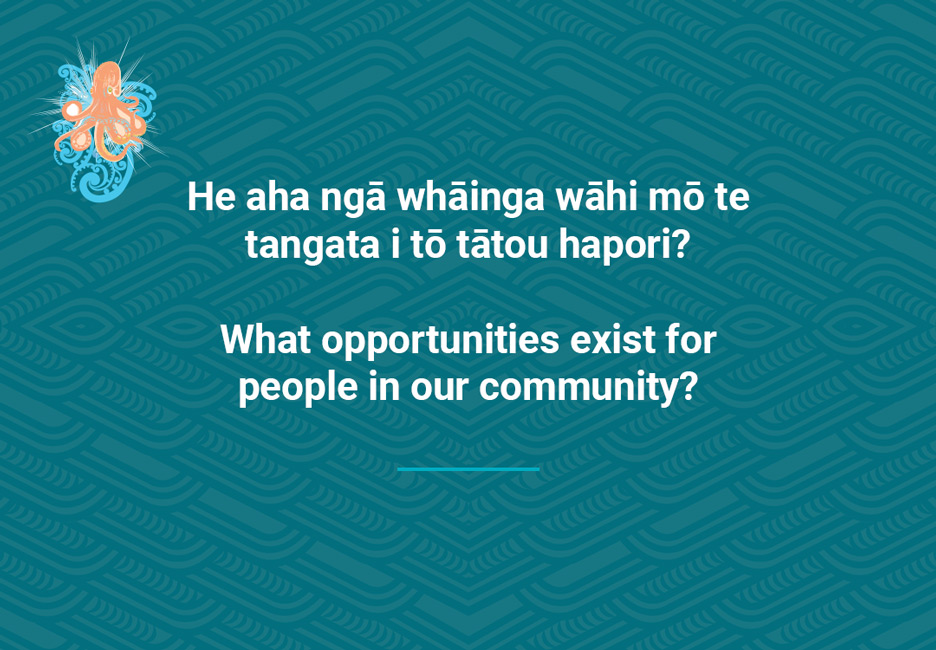 What opportunities exist for people in our community?  [Opportunities](/files/schools/hm69-opportunities-english.mp3)