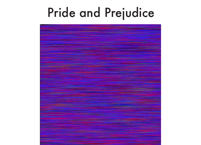 Heatmap representation of the punctuation in Pride and Prejudice. The overall picture is a calmly varied purple.