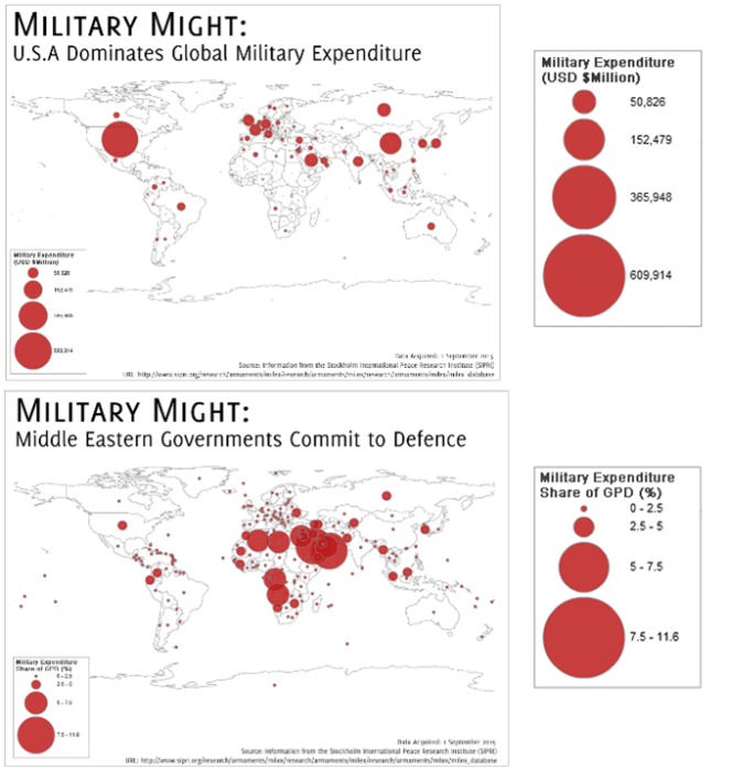 Two maps of the world, with red indicators of military spending.