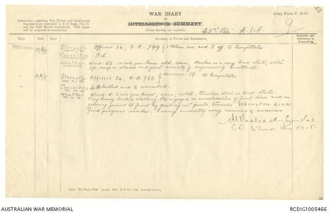 War Unit Diary for the same period. Australian War Memorial.