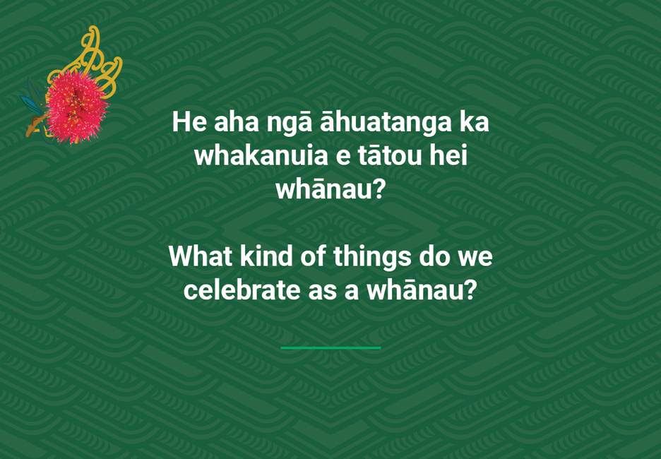 What kind of things do we celebrate as a whānau?  [Things we celebrate](/files/schools/hm51-things-we-celebrate-english.mp3)