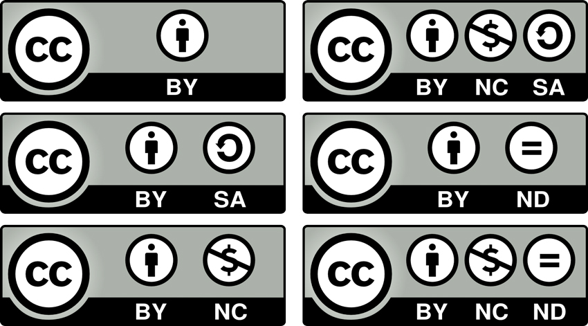 Icons for Creative Commons licenses