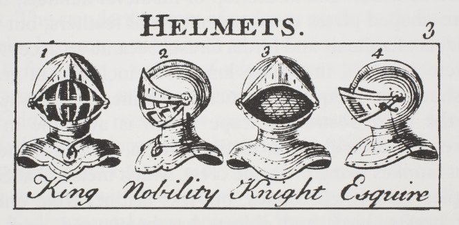 Diagram showing the different helmets worn by kings, nobility, knights, and esquires.