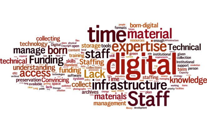 Word cloud of terms relating to born digital materials.
