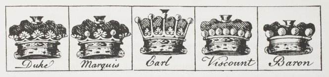 Diagram showing the different crowns worn by dukes, marquis, earls, viscounts, and barons.