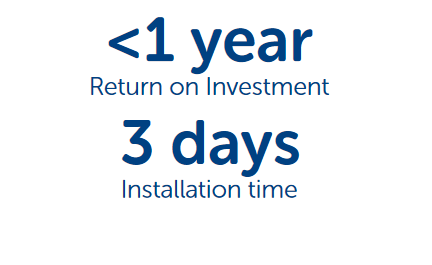 Return on investment with 3 days installation