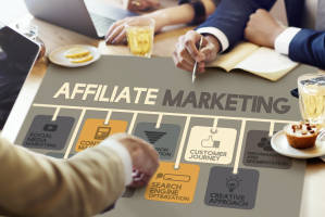 Affiliate Marketing Guide – the nuts and bolts