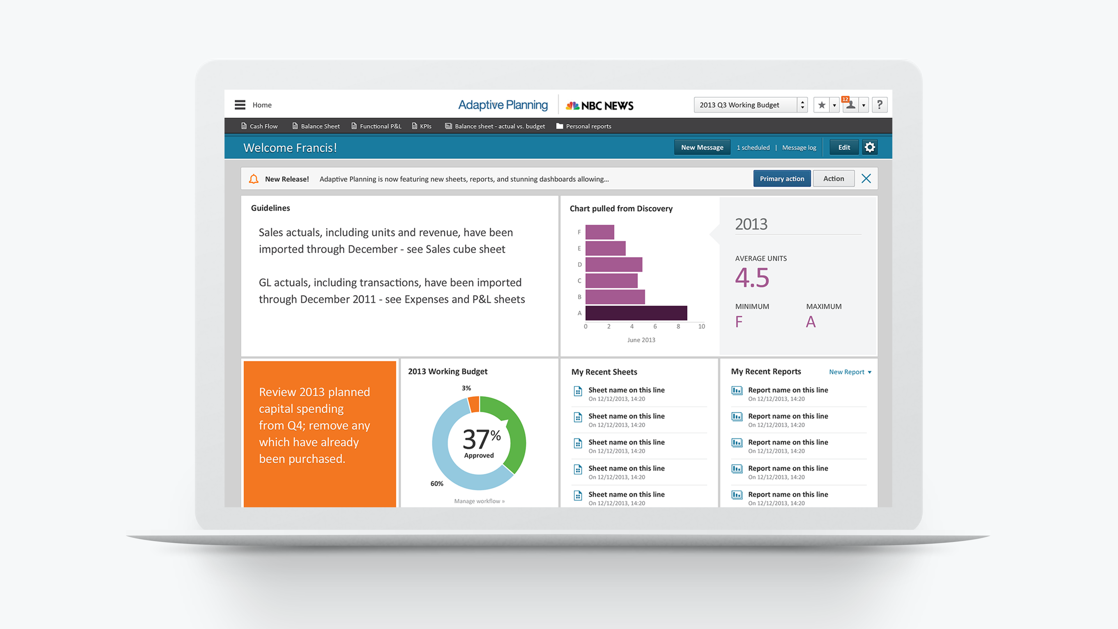 adaptiveinsights-dashboard