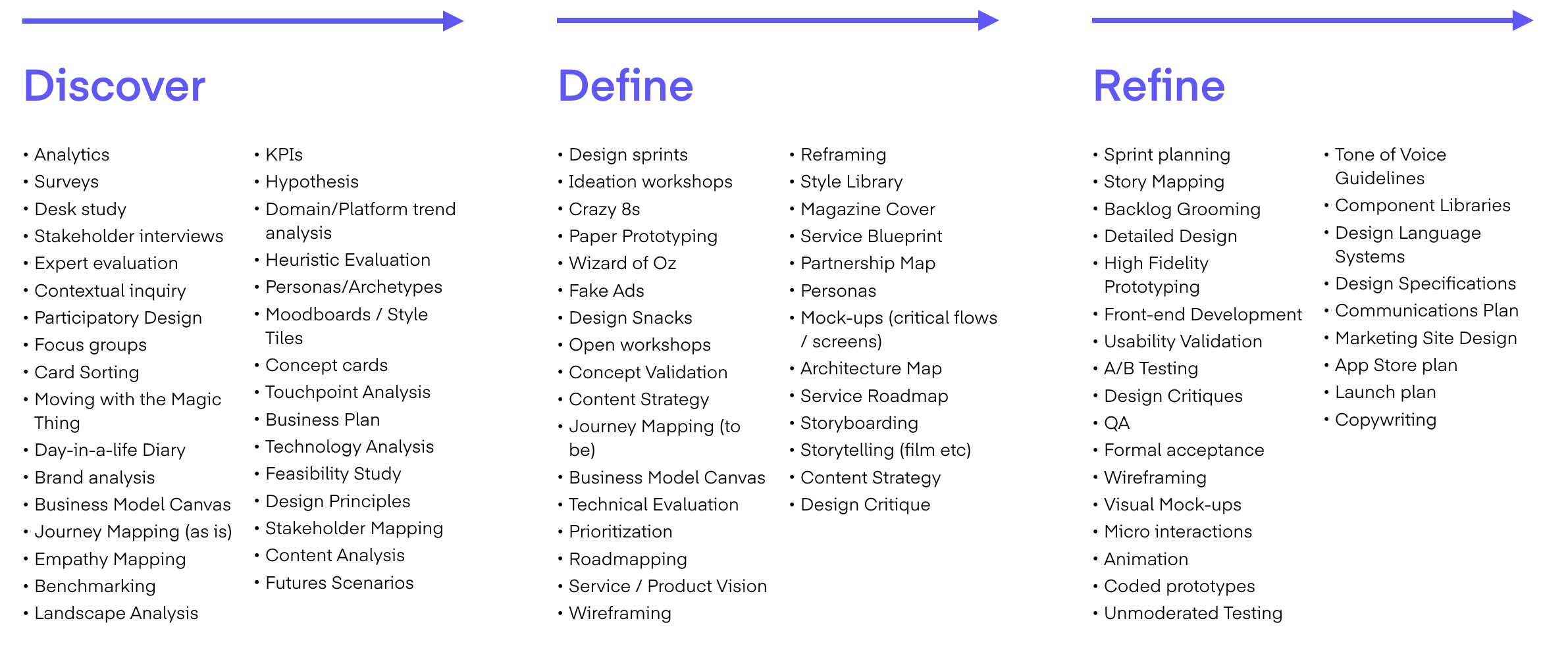 Spreading design thinking in large organizations
