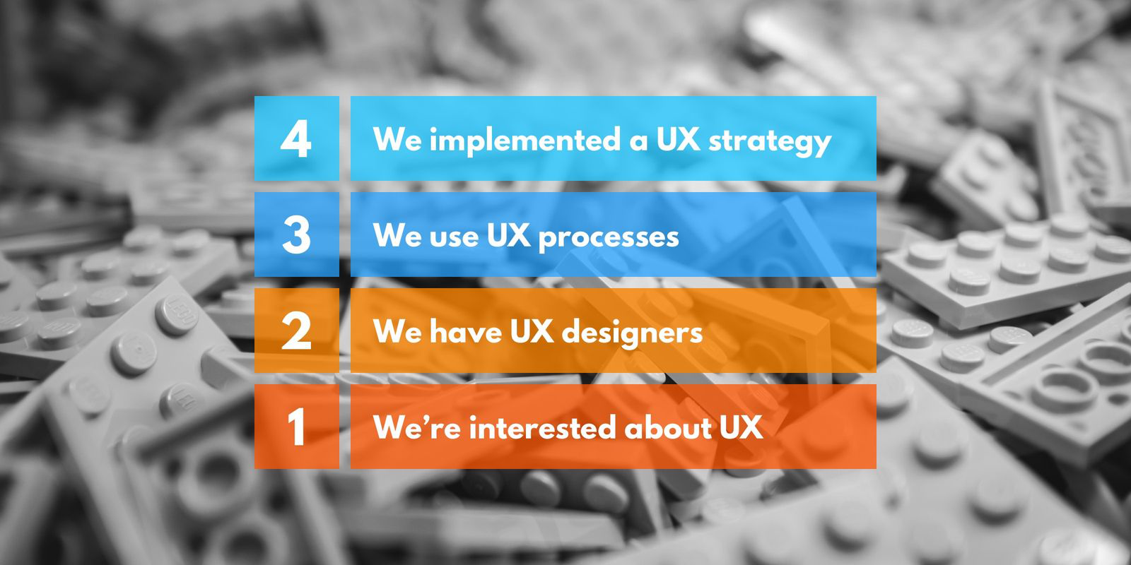 The UX levels of UX maturity of organisations
