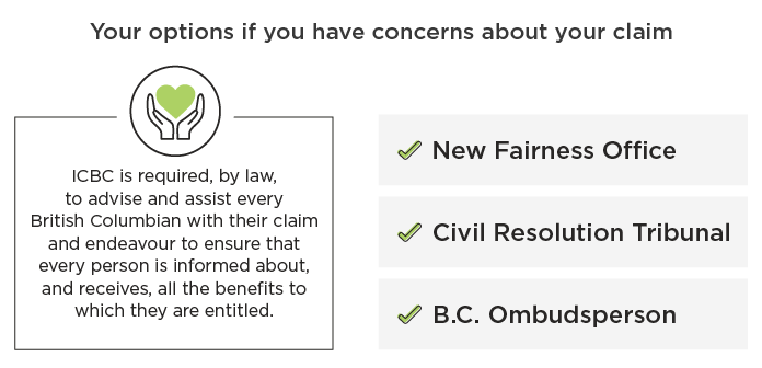 Your options if you have concerns about your claim