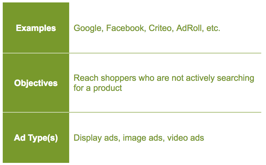 retargeting_networks_overview
