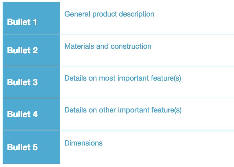 Amazon SEO bullet points