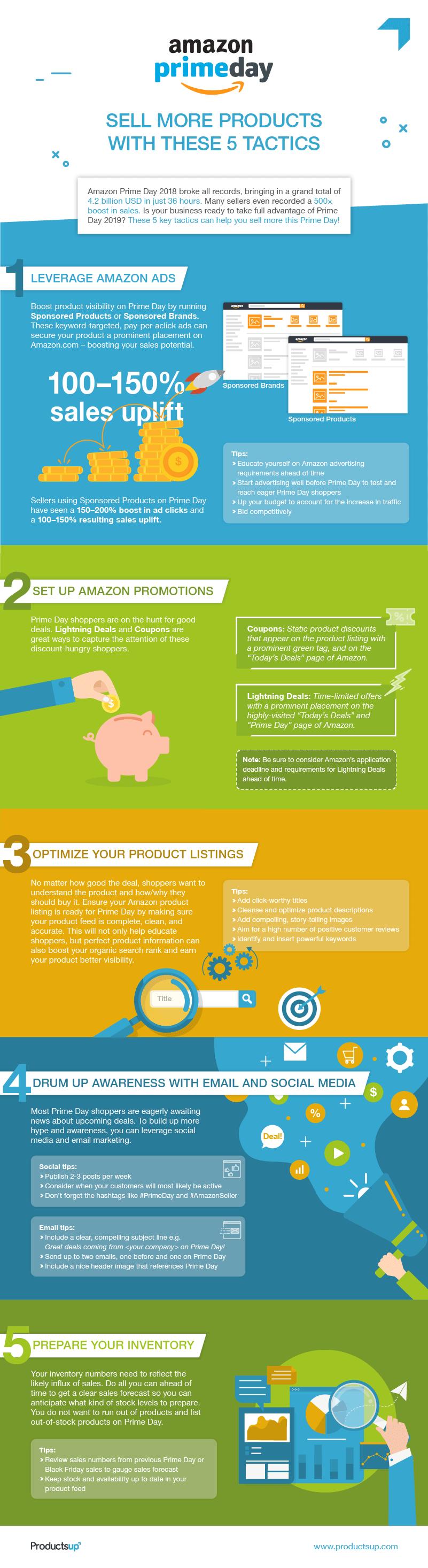 Amazon_Prime_Day_infographic