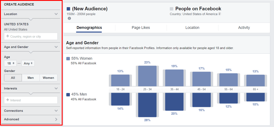 Facebook cross-border audience insights