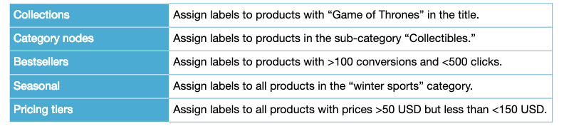 custom-labels-with-productsup