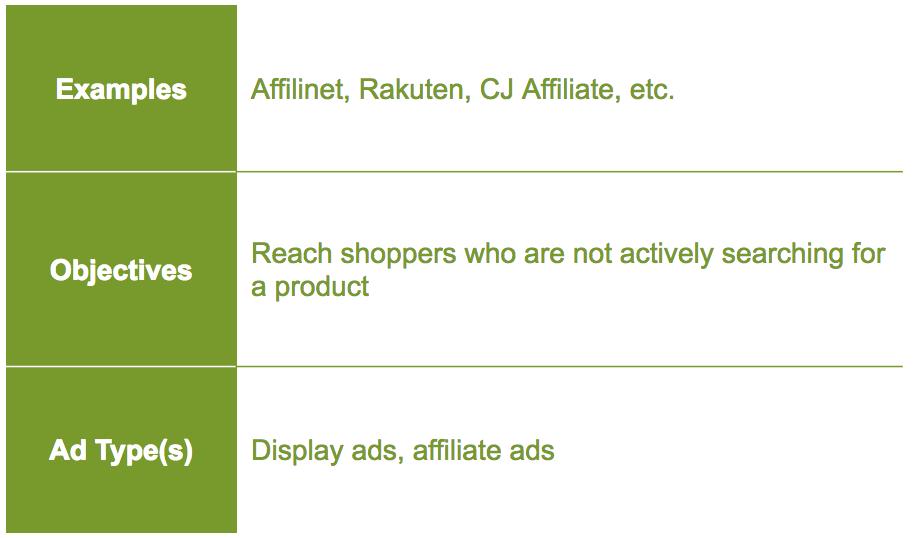 affiiliate_marketing_overview