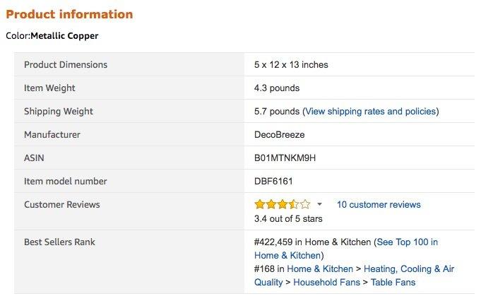 Amazon SEO Product information