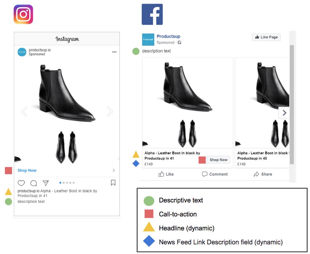 Instagram ad comparison