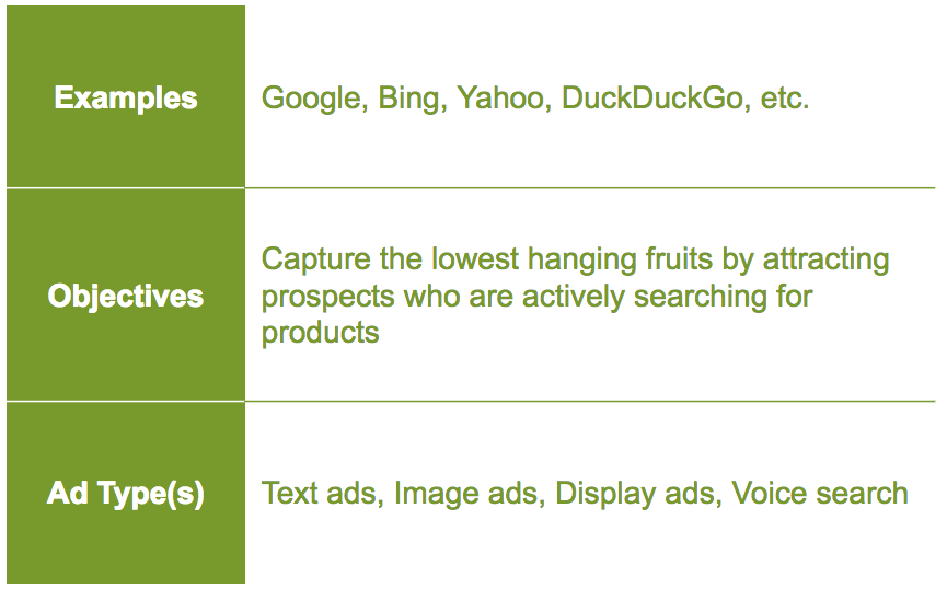 Search_engines_overview