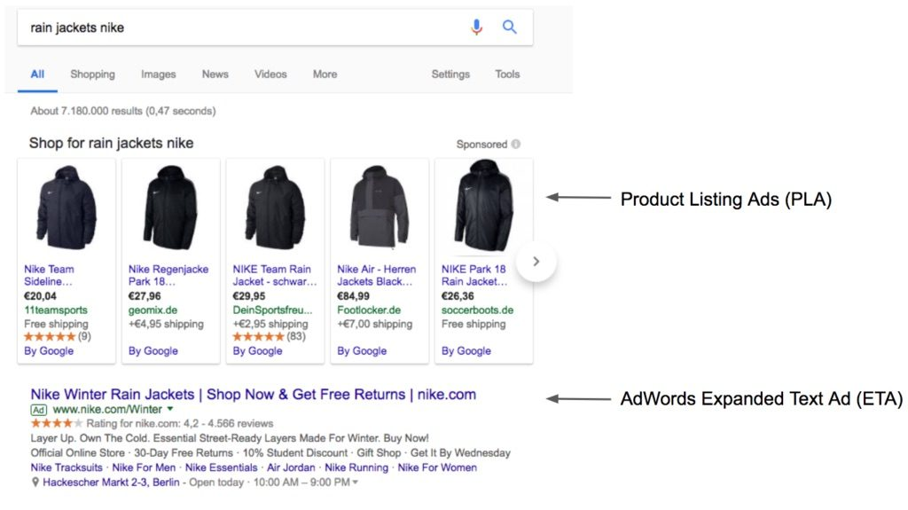 AdWords text ads extensions