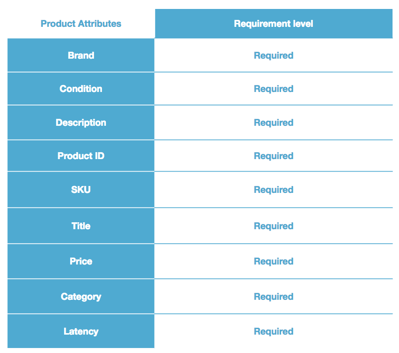 Amazon_marketplace_product_feed_requirements
