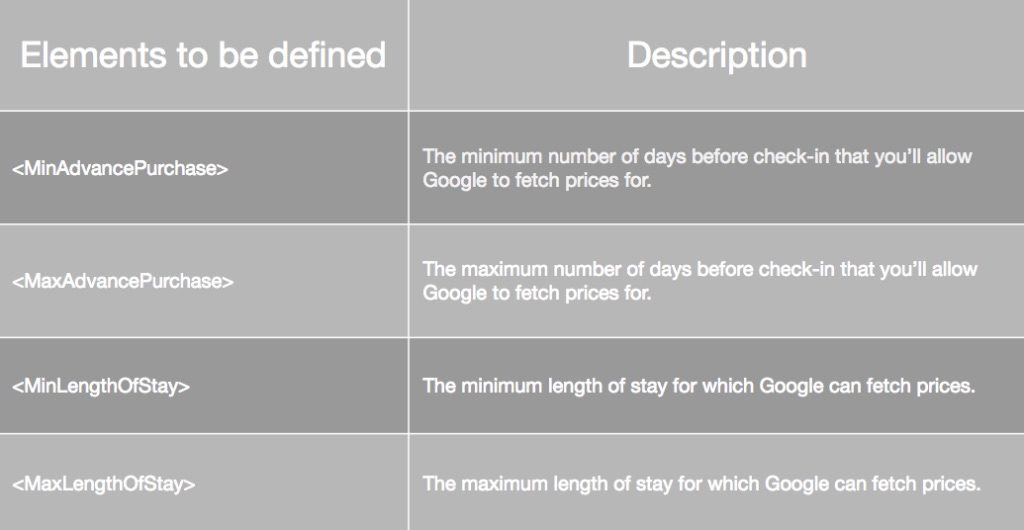 Google Hotel Ads Querycontrol Message elements