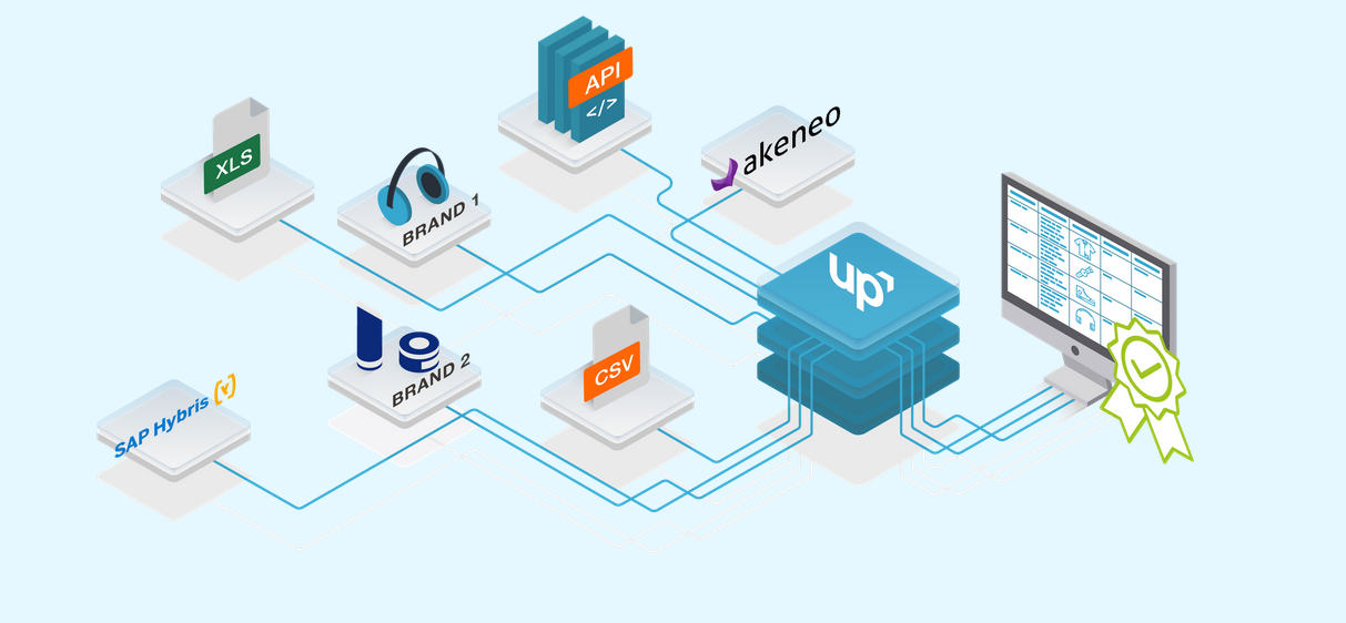 product data aggregation