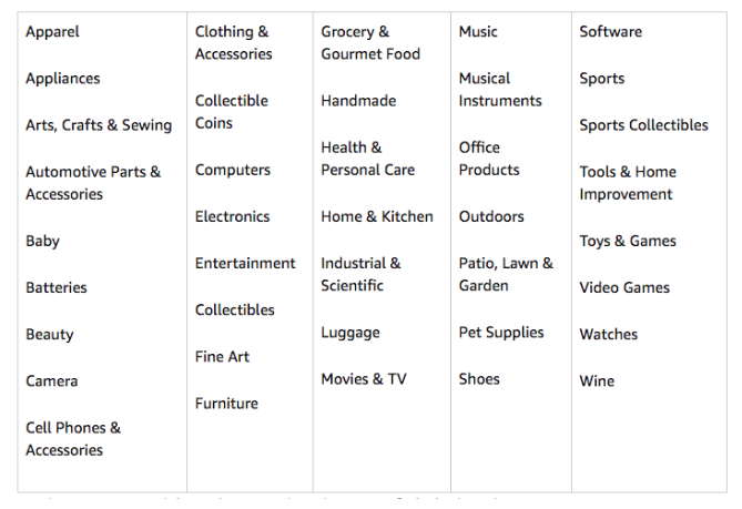 Amazon Sponsored Products Categories