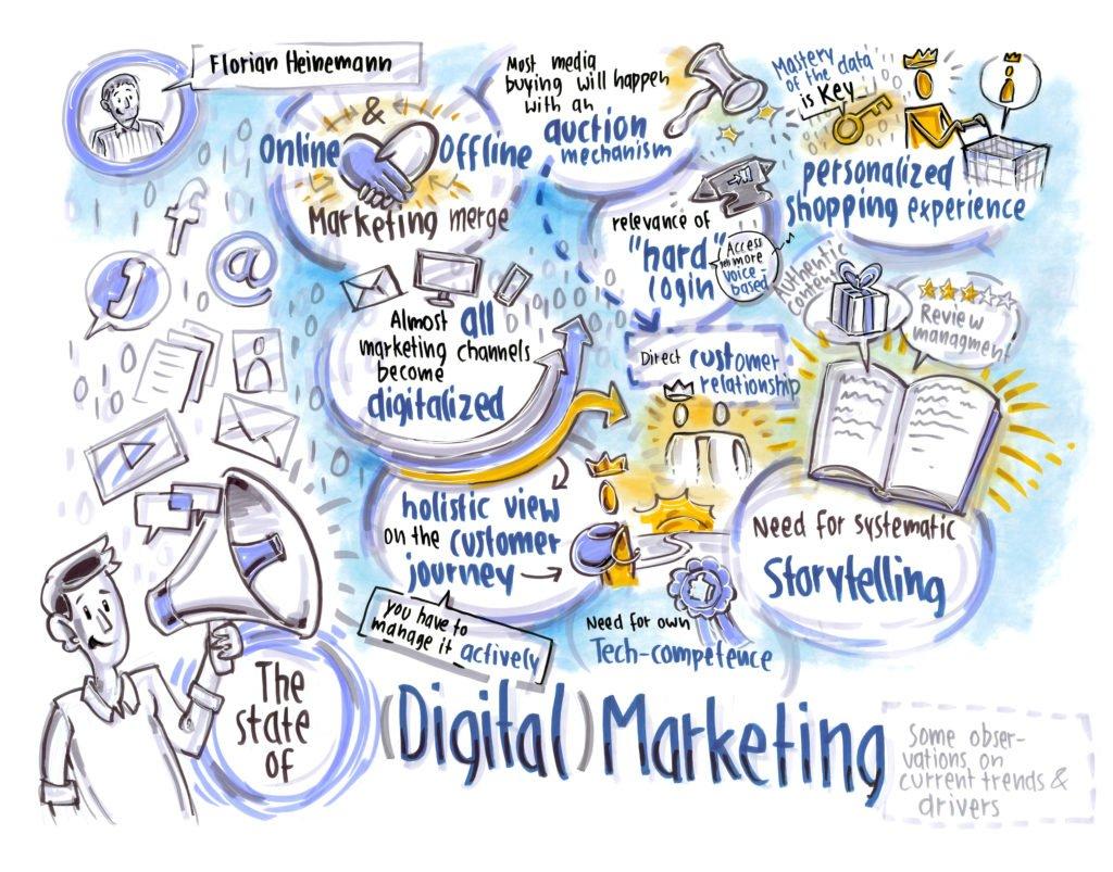 Florian Heinemann talk Productsup dmexco Digital Marketing workshop