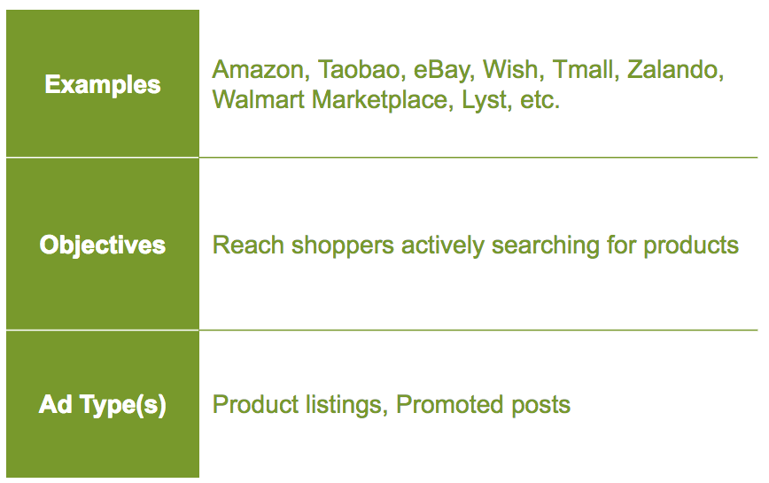 Marketplace_overview