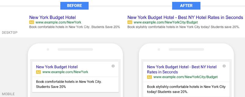 Google Expanded text ads mobile desktop