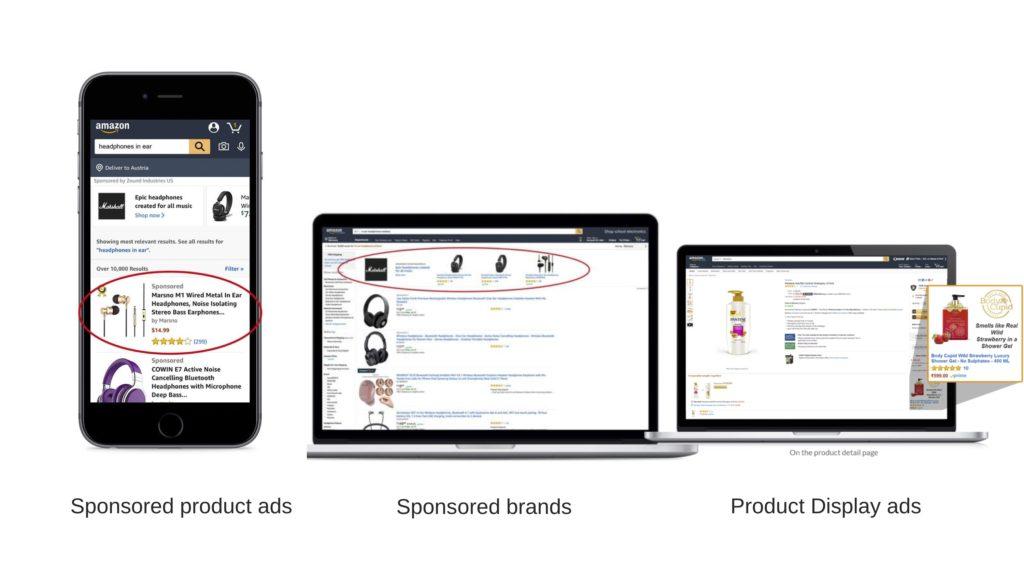 Amazon ad types