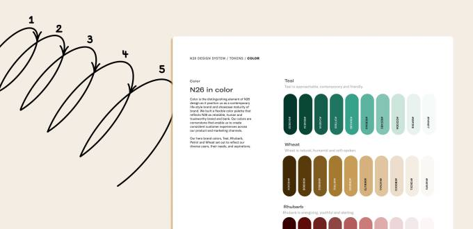 Asset showing the N26 color palette.