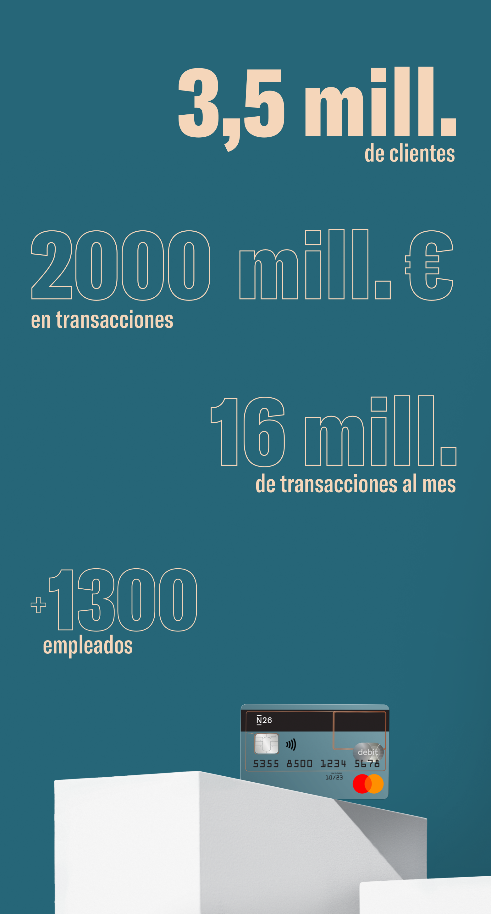 Blog Post 3,5 Million Customers Infographic (ALL)