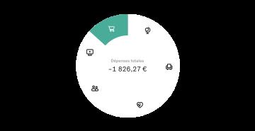 N26 Compte bancaire catégorisant les transactions pour les statistiques.